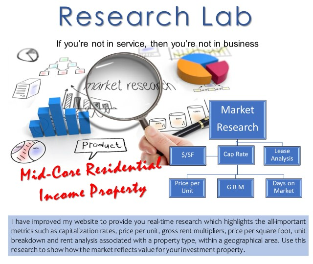 Residential Research 10+ Units West Hollywood, FL